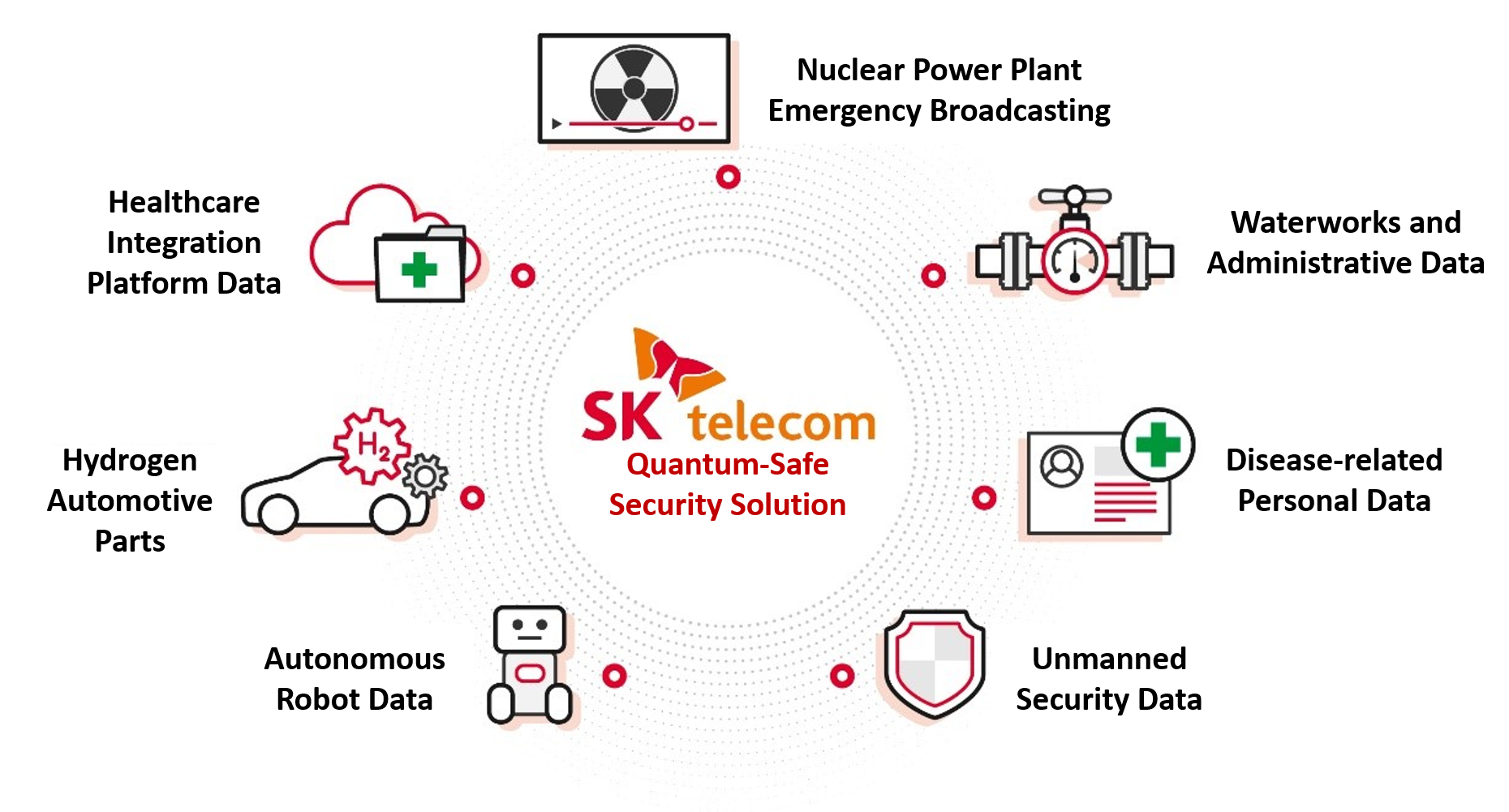 ID Quantique and SK Broadband expand the use of Quantum Key Distribution to protect critical information in South Korea